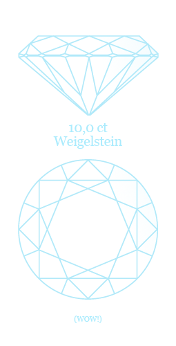 Weigelstein Brillant 10ct