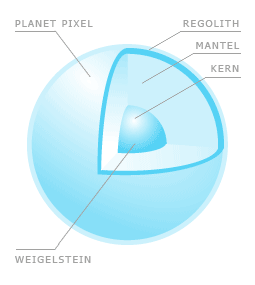 Der Planet Pixel